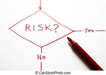 Risk Assessment - Stock photo of risk assessing concept