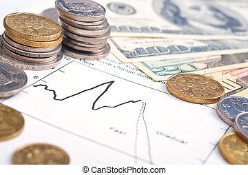 Plano de fondo, finanzas