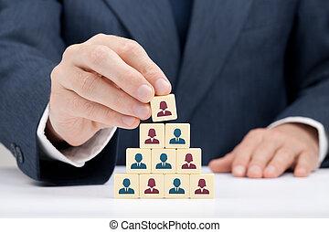 mujer, CEO, humano, recursos