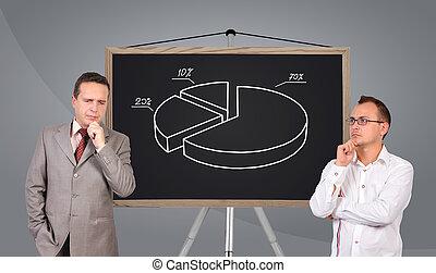 pie chart on blackboard