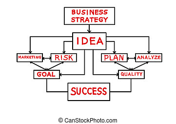 Scheme business strategy on a white background