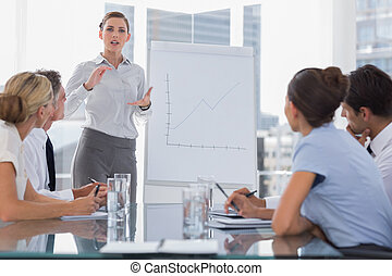 Businesswoman giving explication in front of a growing chart...