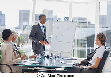 Businessman standing in front of a whiteboard during a...
