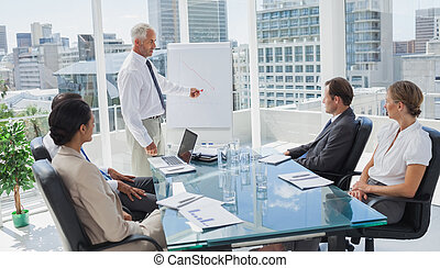 Manager pointing at a chart during a meeting with all the...