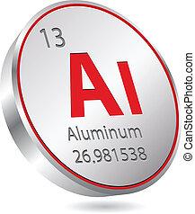 aluminum element