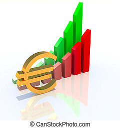 Business chart and euro sign - Business chart and dollar...