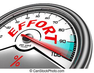 effort conceptual meter