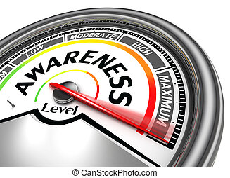 awareness level conceptual meter, isolated on white...