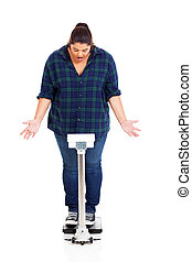 OMG overweight woman got shocked when standing on scale...