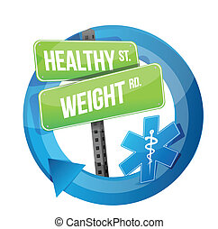 healthy weight road symbol illustration design over white