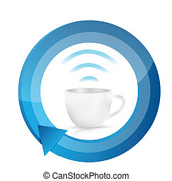 coffee wifi mug cycle illustration design over a white...