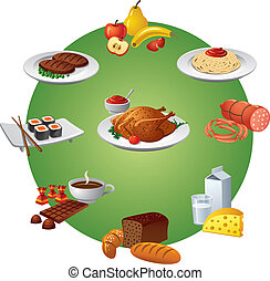 food and meal icon set