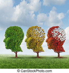 Brain Aging - Brain aging and memory loss due to Dementia...