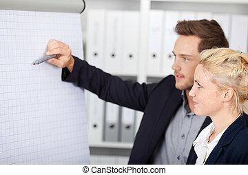 Businesspeople Working On Flipchart