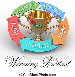 Business product design arrows trophy - Arrows around trophy...