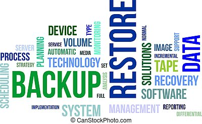 word cloud - backup restore - A word cloud of backup restore...