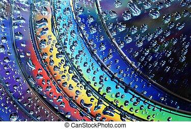 rainbow colors on discs