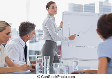 Businesswoman showing a chart on a whiteboard during a...