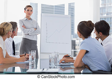 Businesswoman with arms folded in front of a growing chart...