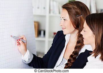 Two businesswomen discussing a flip chart - Two attractive...