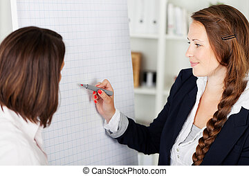 Female executives working on a flipchart - Image of two...