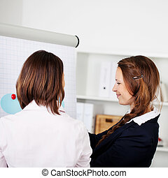 Female workers brainstorming on a project