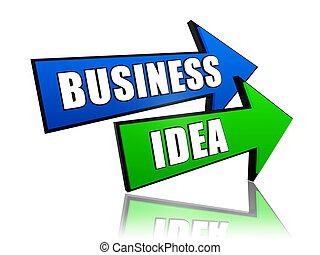 business idea in arrows