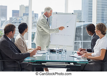 Businessman pointing at a growing chart during a meeting...