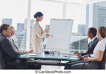 Businesswoman pointing at a growing