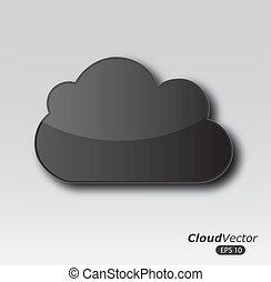 clouds design