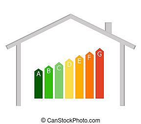 Energy Efficiency - Energy efficiency in buildings with the...