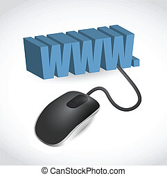 computer mouse connected to the blue word WWW