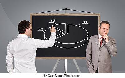 businessman drawing pie chart