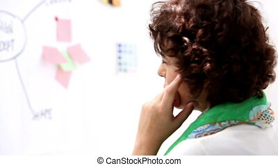 Thoughtful woman looking creative board  with adhesive note