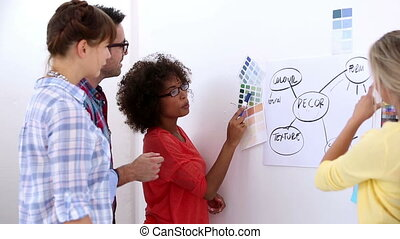 Team of designers working together on a plan on a wall