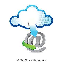 cloud computing at sign illustration
