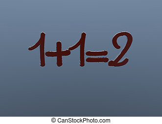 1+1=2 background