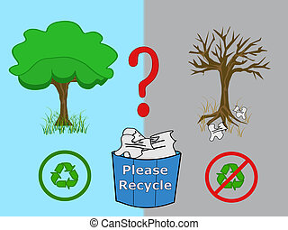 Please Recycle - Protect the World from pollution Global...