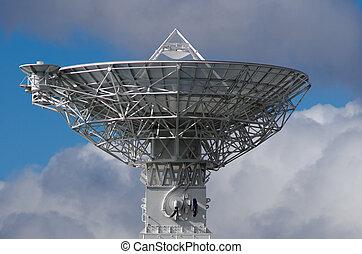 satélite, plato