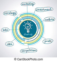 Vector start up concept - infographics and plan