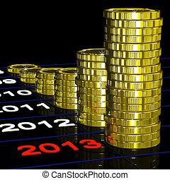 moedas, ligado, 2013, mostra, Correntes, Expectations