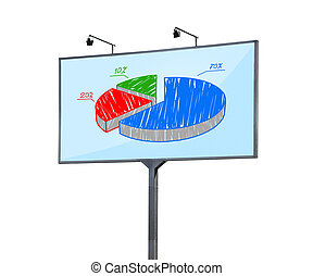 billboard with pie graph on white background
