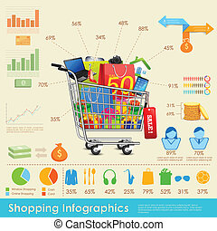 Shopping Infographics - illustration of shopping...