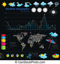 Weather Infograph - illustration of weather infograph with...