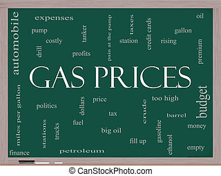Gas Prices Word Cloud Concept on a Blackboard
