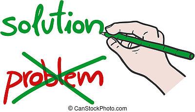 No problem - Creative design of no problem