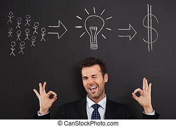 Idées, gens, boîte, marques, lot, argent