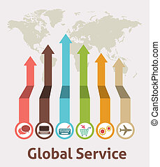 Global Service Idea Infographic
