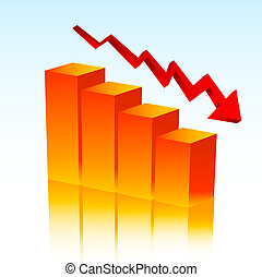 Falling profits - Chart showing falling profits