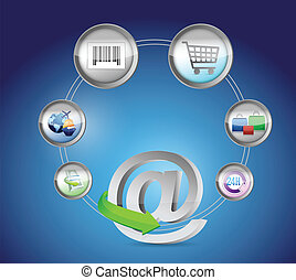 at E-Commerce and Online Shopping Concept illustration...